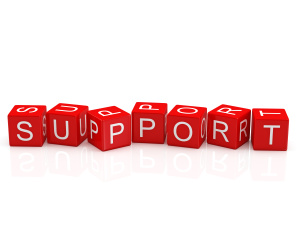 The 'Math' of Support Calculations